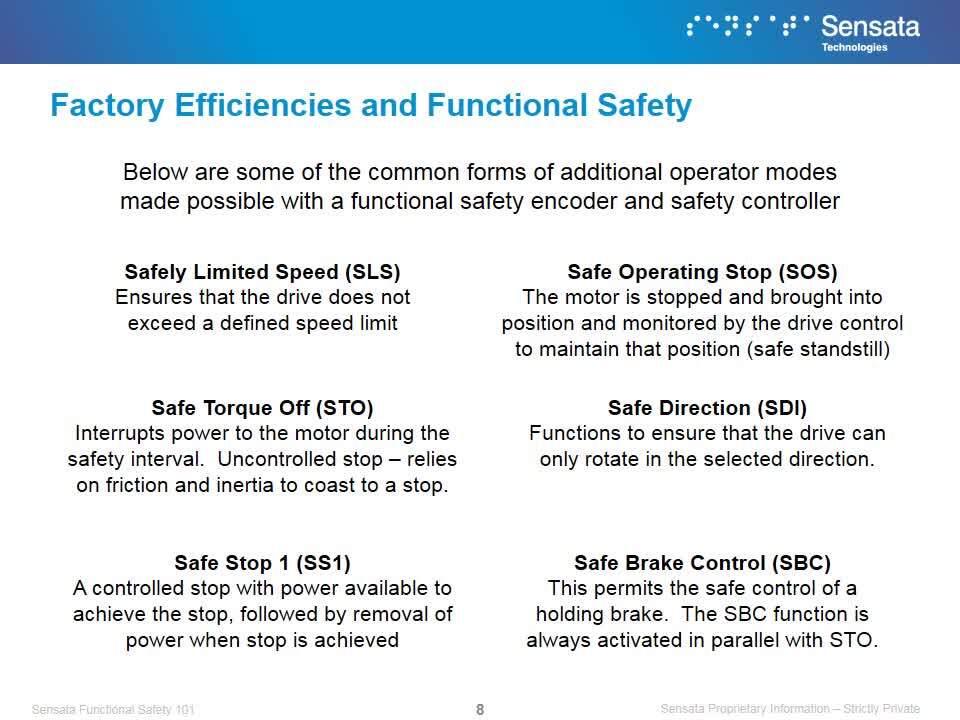 Sensata University | Functional Safety 101