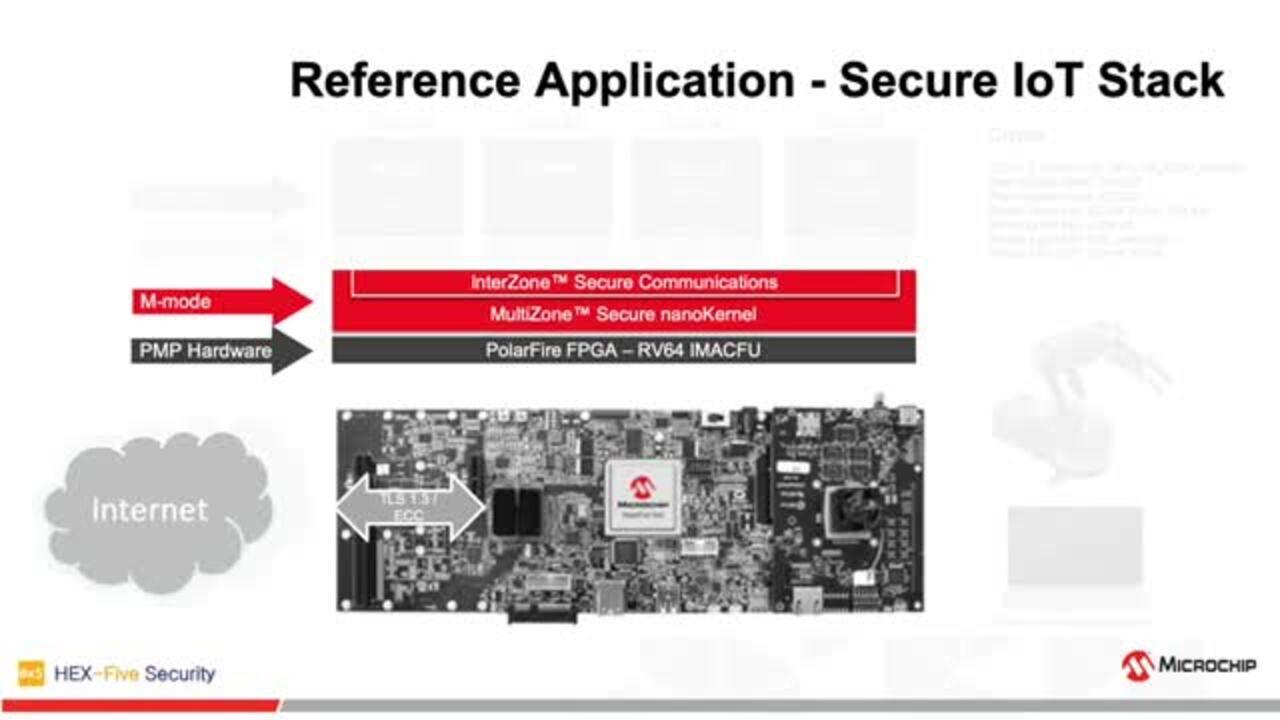 Shields UP #1 - MultiZone™ Security - Making RISC-V the Most Secure Platform Ever