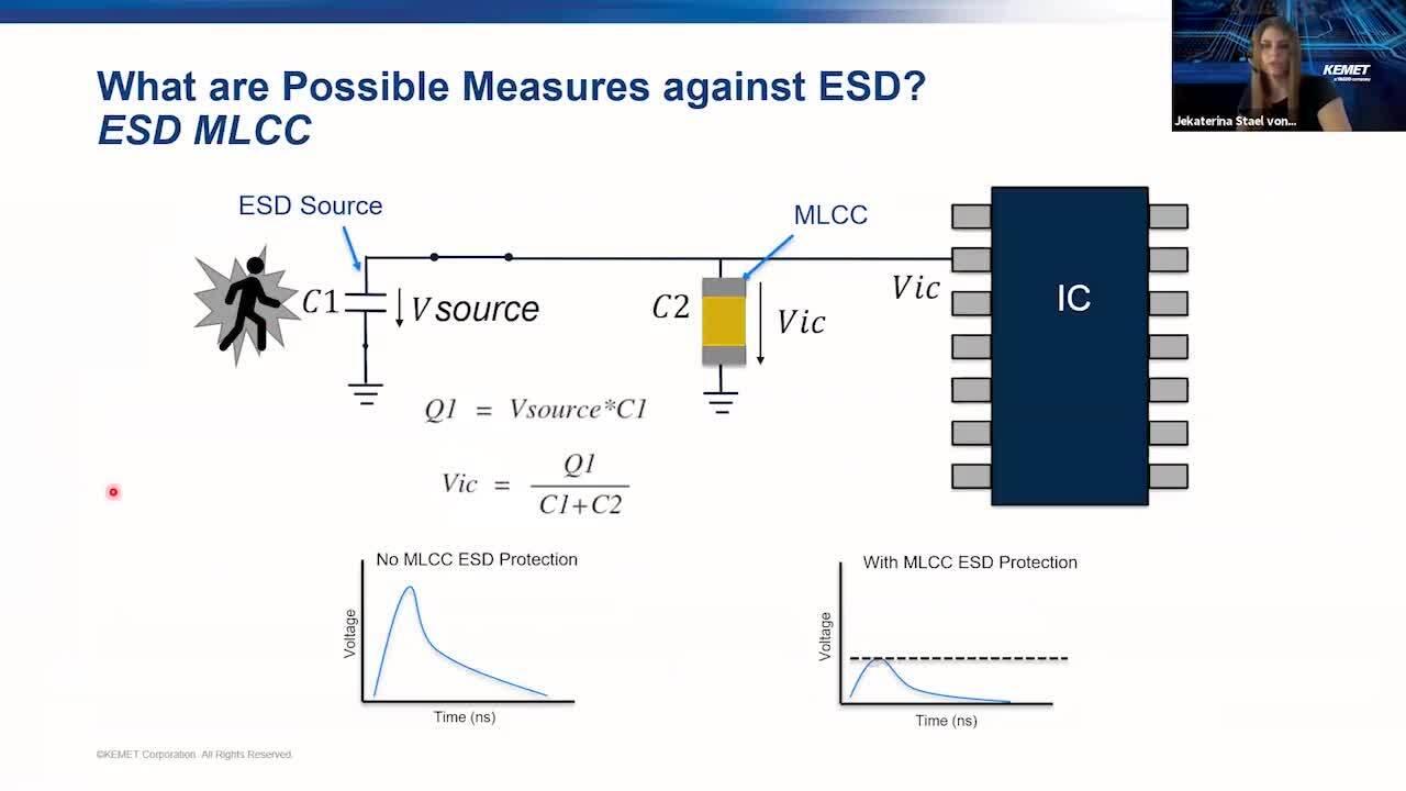 KEMET Webinar – ESD (Electrostatic discharge)