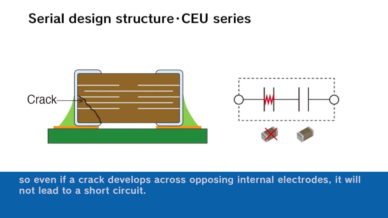 CEU Series - Serial Design