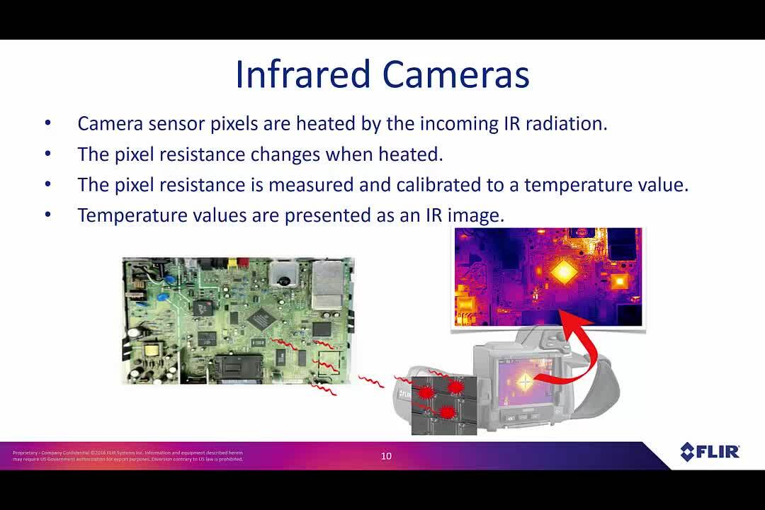 Thermocouples vs Infrared Cameras