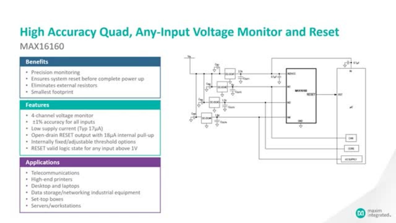 Introduction to the MAX16160 High Accuracy Quad, Any-Input Voltage Monitor and Reset