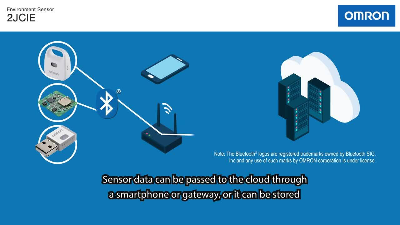 Environment Sensor 2JCIE