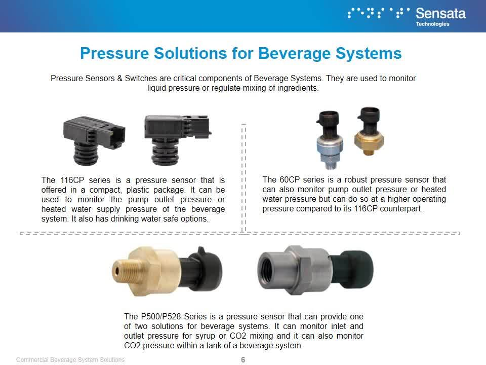 Sensata University   Commercial Beverage Systems Solutions 101