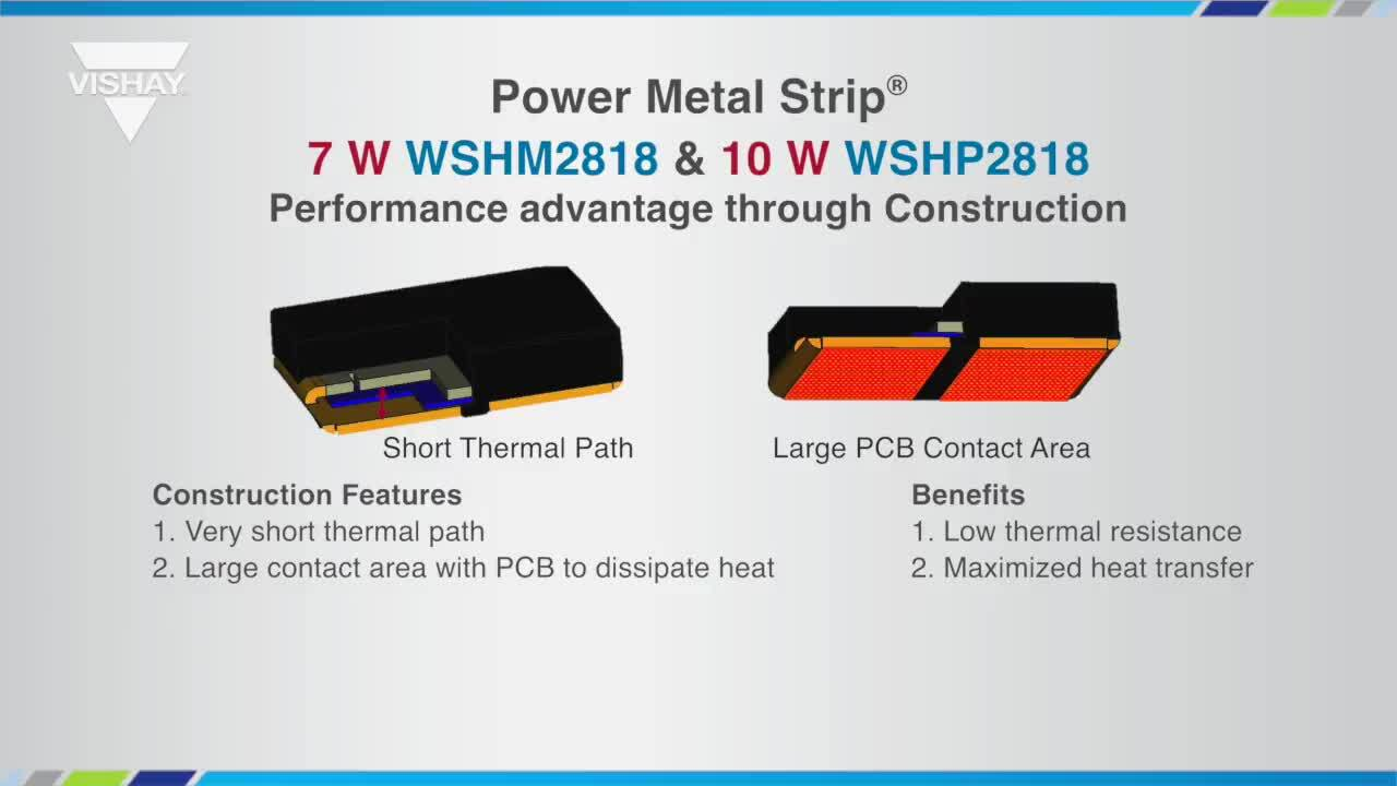 Resistors: Vishay Dale Power Metal Strip® - WSHM/WSHP