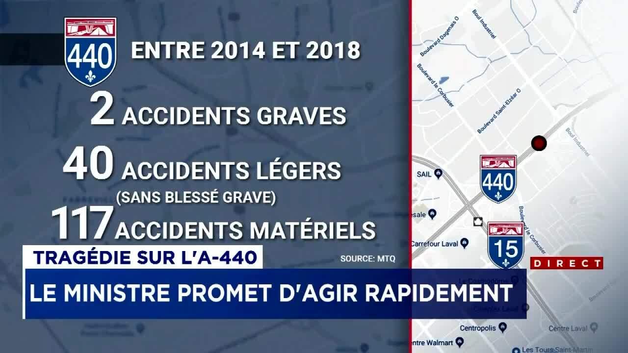 Grave accident sur l'A440: le ministre Bonnardel promet d