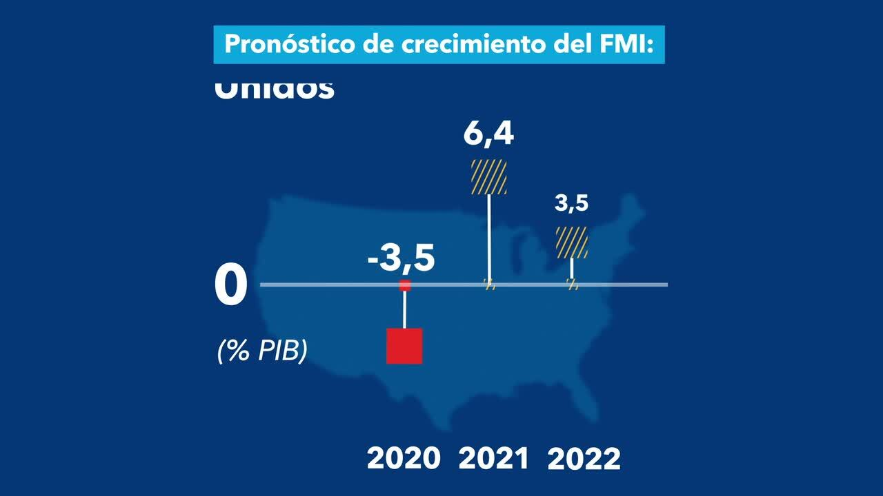 Spanish - World Economic Outlook, April 2021