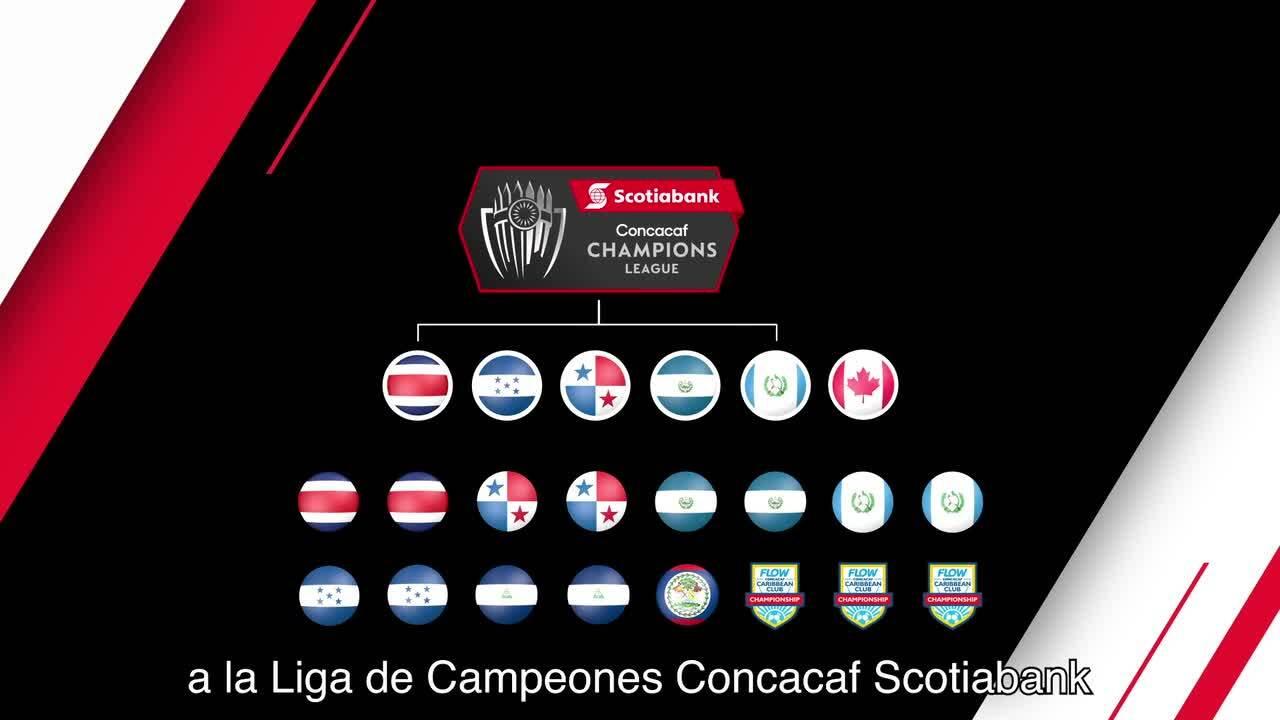 Concacaf 2020 Schedule Concacaf Announces Scotiabank Concacaf League Expansion
