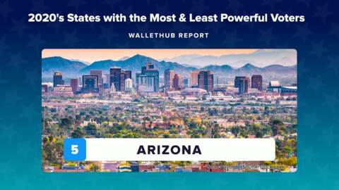 States with the most powerful voters, according to WalletHub