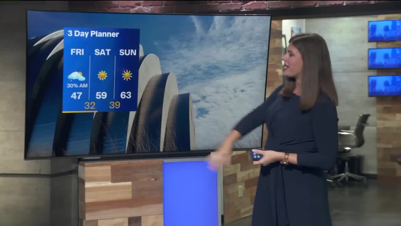 Your KC area forecast: Freeze watch to take place Friday as cold front pushes through