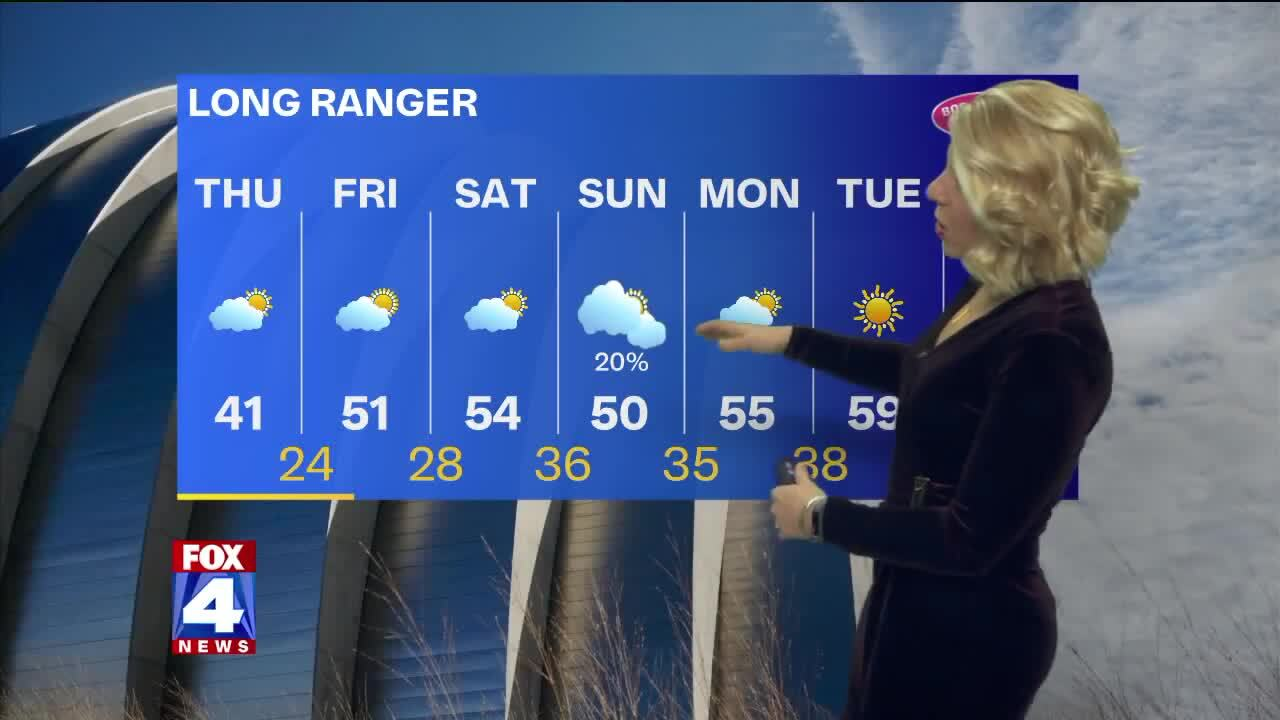 One more day of cooler temperatures for Kansas City area before warm up