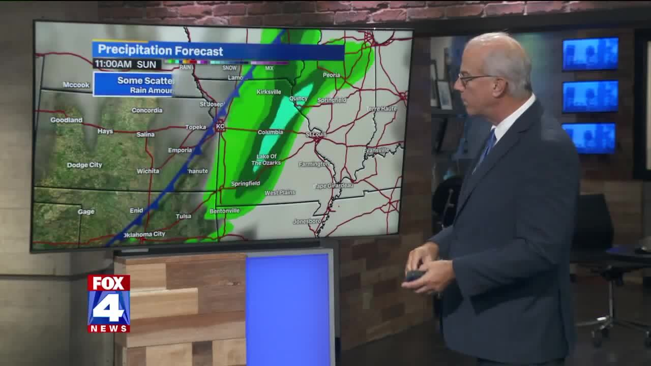 'Chilly start' to the weekend but temperatures should warm up in Kansas City