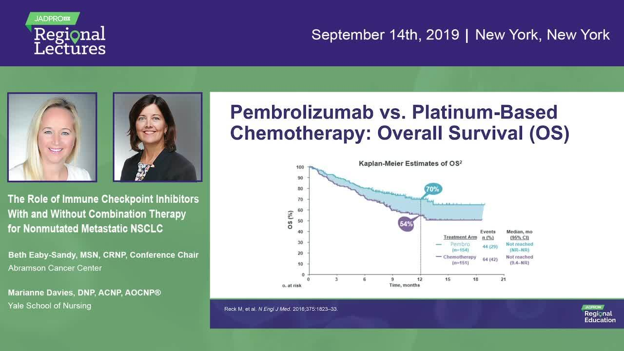 The Role of Immune Checkpoint Inhibitors With and Without Combination Therapy