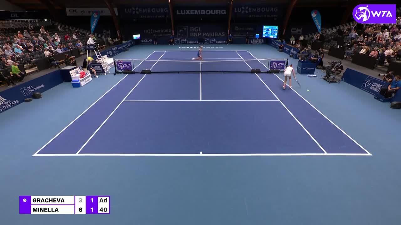 The Official Home of the Women's Tennis Association | WTA Tennis