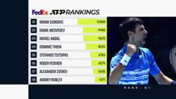 FedEx ATP Rankings Update 15 March 2021