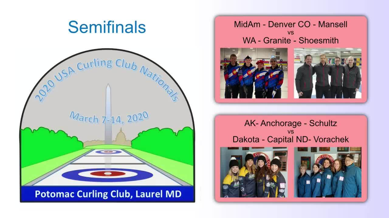 2020 Club National Championship - Semi-Finals