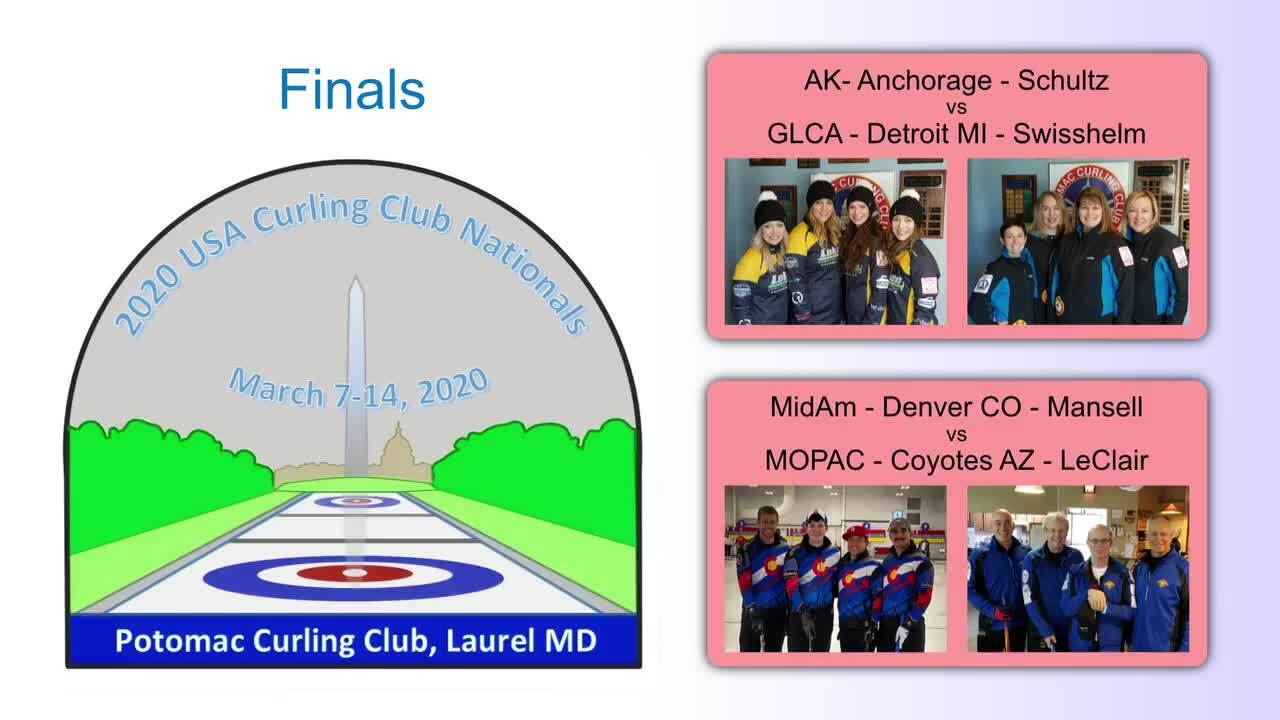 2020 Club National Championship - Finals