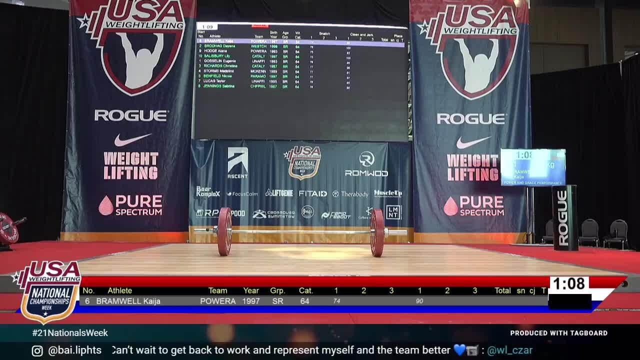 21 Nationals Session 8 Red F 64kg C
