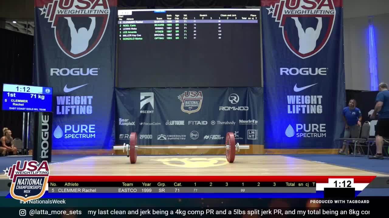 21 Nationals Session 7 Blue F 71kg C
