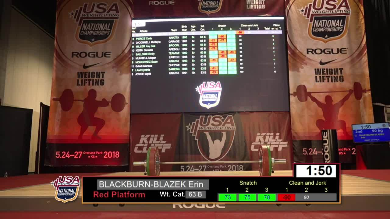 18 Nationals F 63kg B
