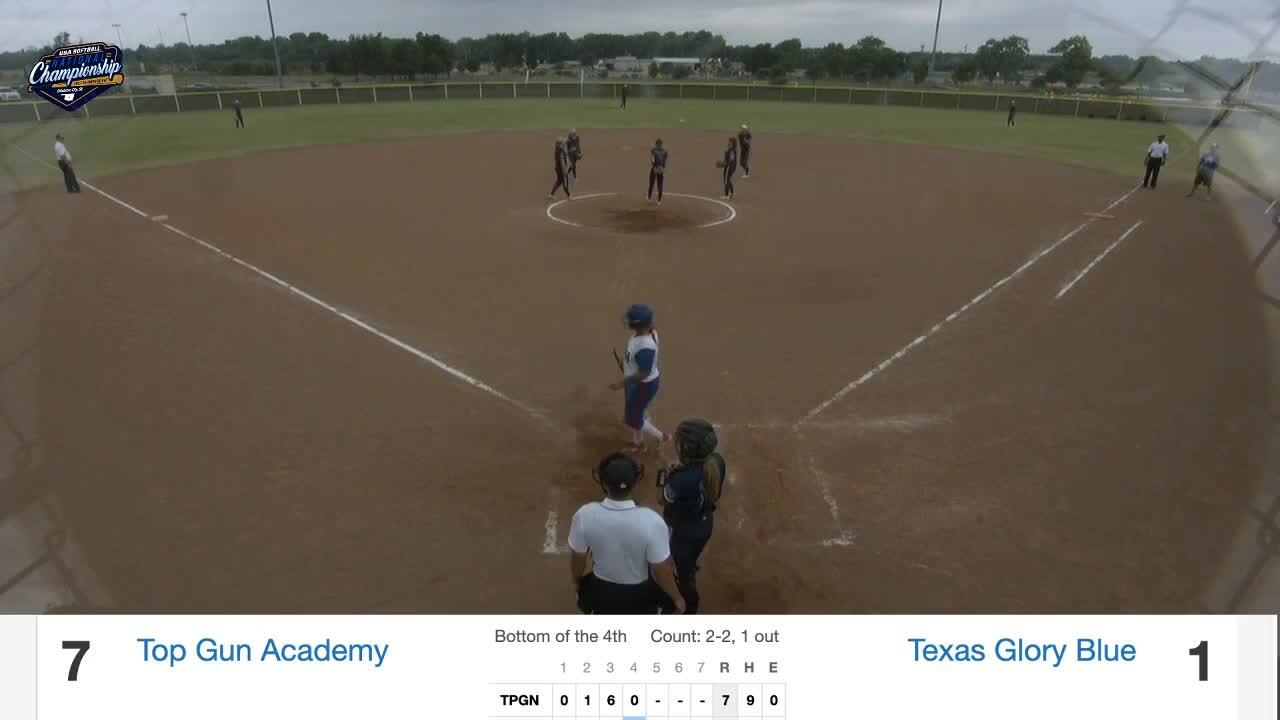 18 GOLD | July 21 | 8 am Mustang 5 | Top Gun Academy vs TX Glory Blue