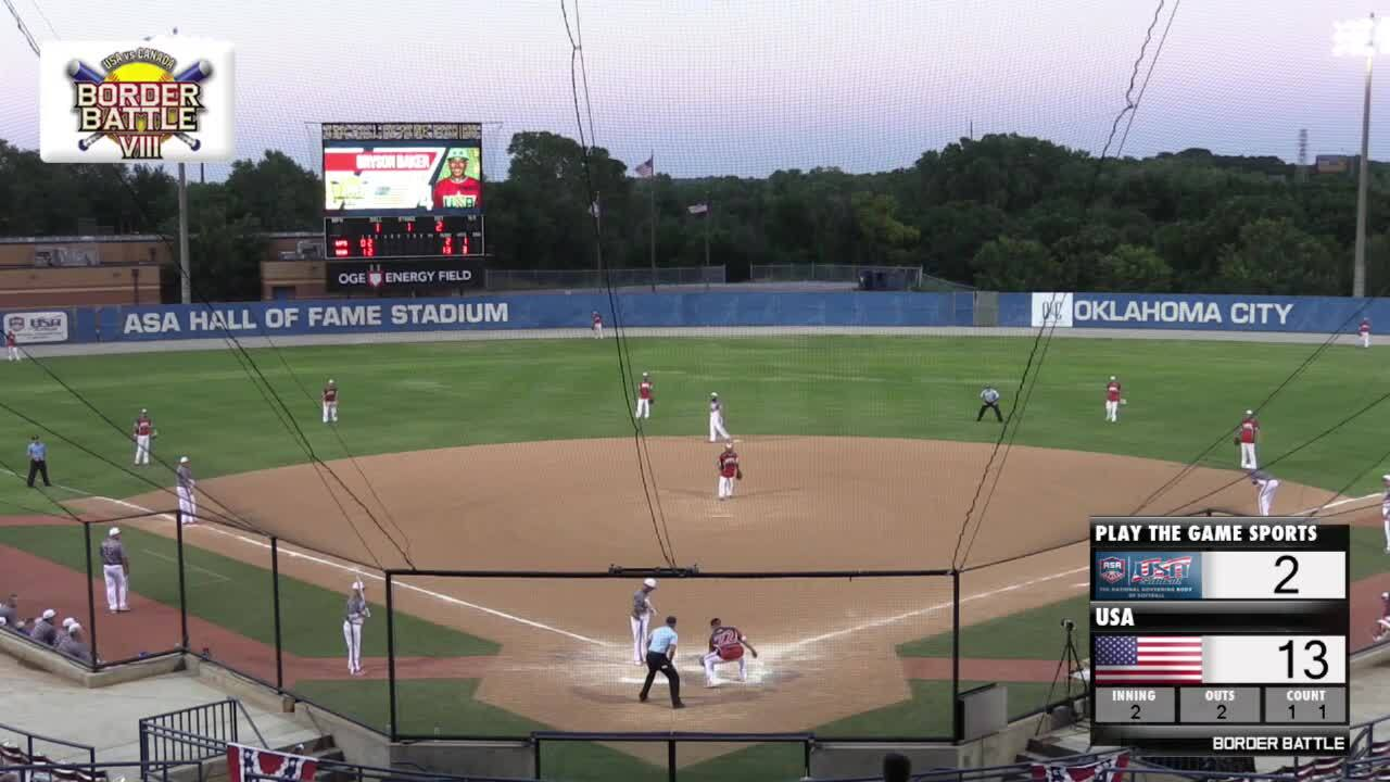 Border Battle VIII - Play the Game Sports vs Team USA