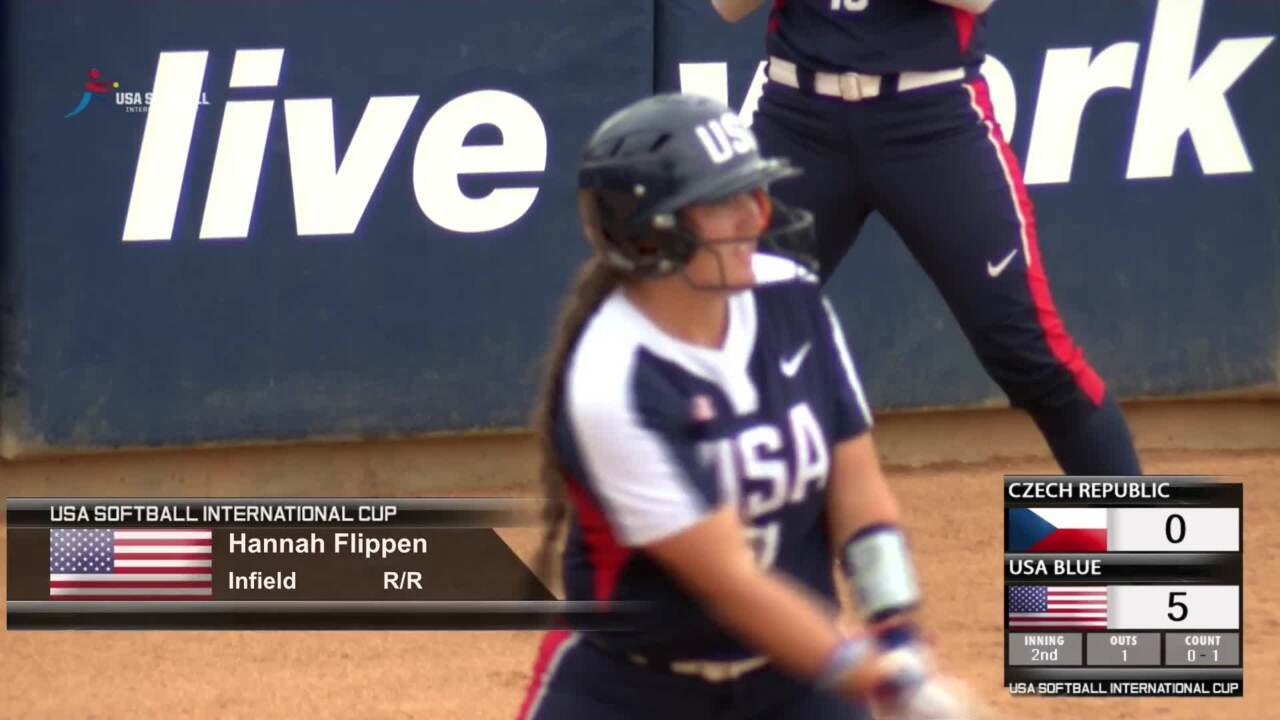 USA Softball International Cup - Czech Republic vs USA Blue
