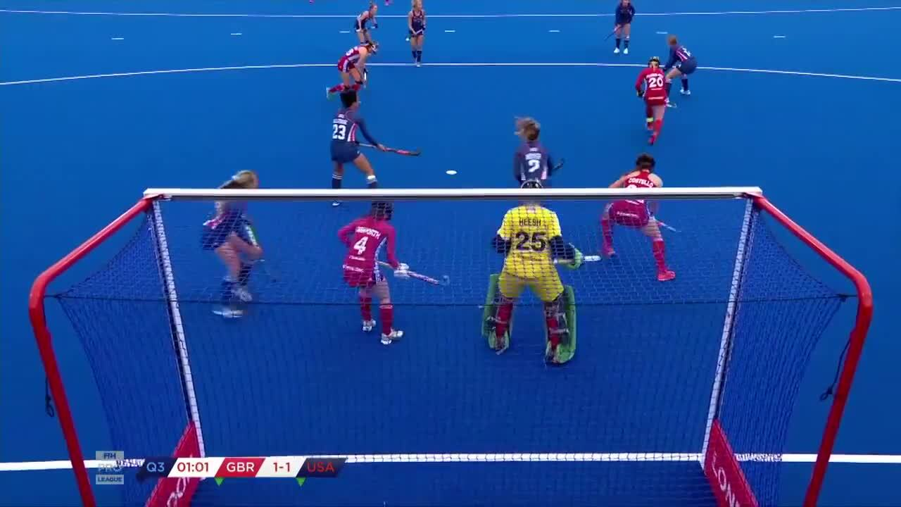 2019 FIH Pro League: USWNT vs. Great Britain Highlights
