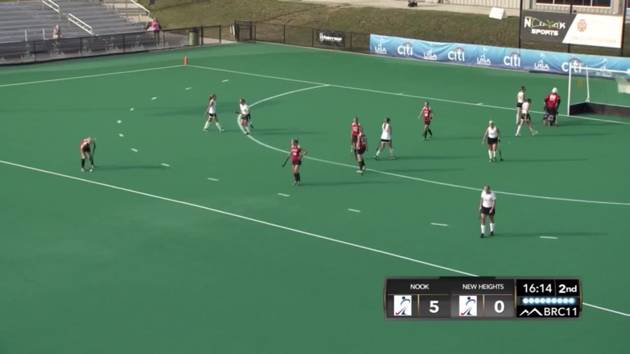 U-19 NCC: 1st/2nd Game
