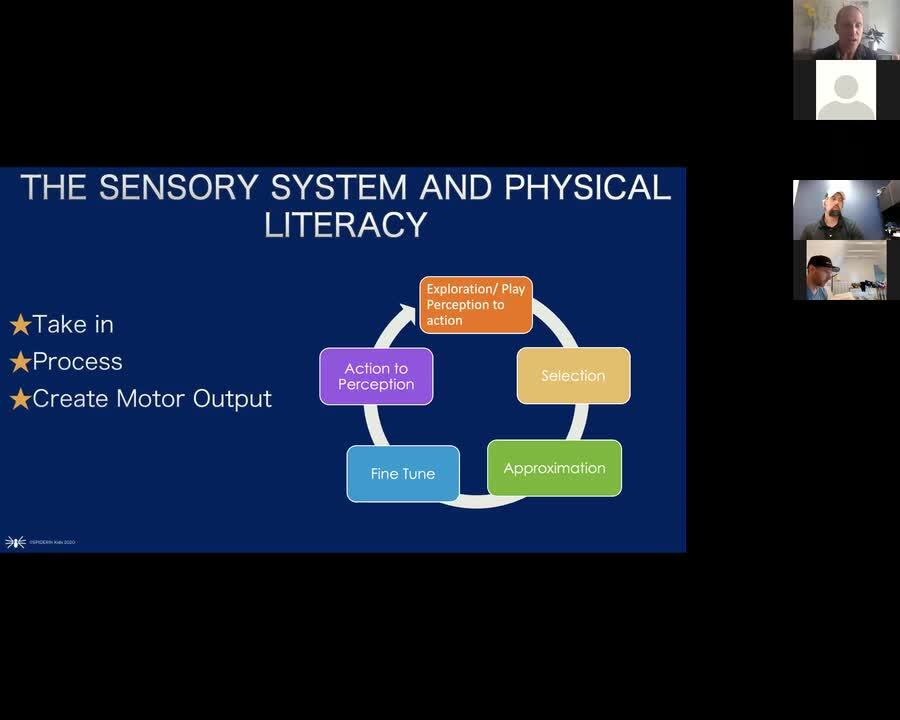 USS Webinar 1_Physical Literacy