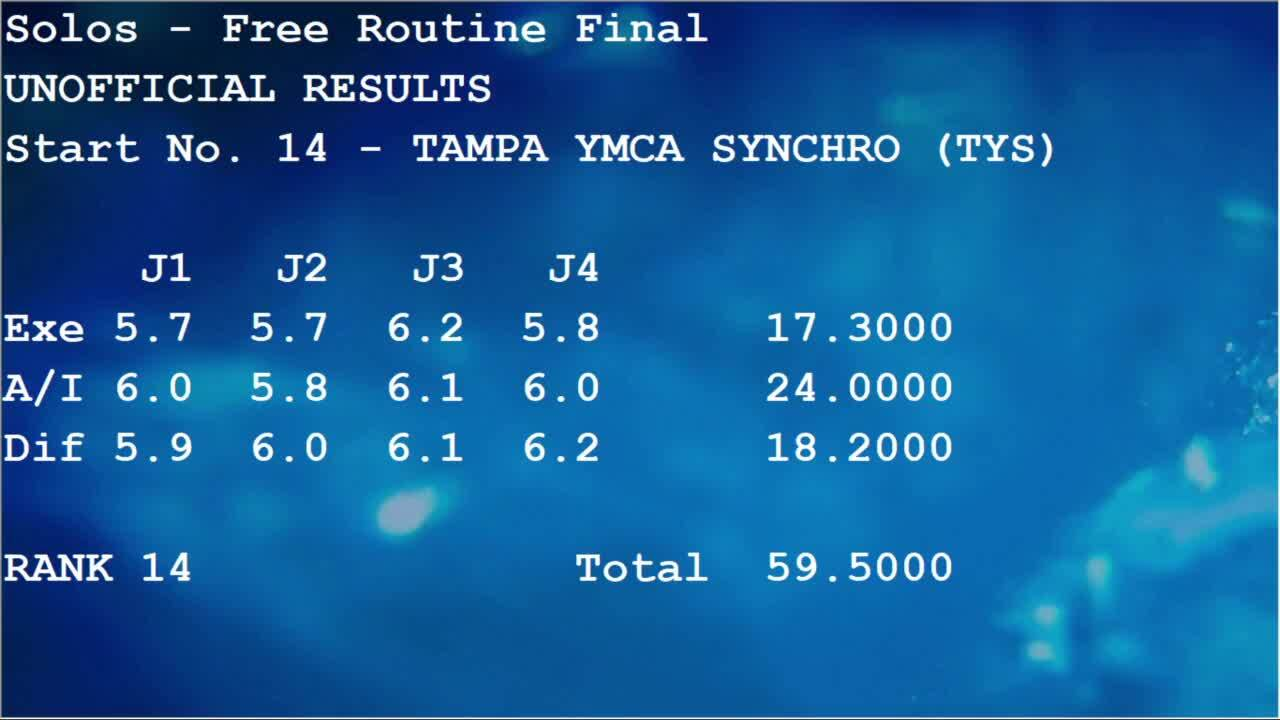 2018 JOs 13-15 Solo Final Day 4