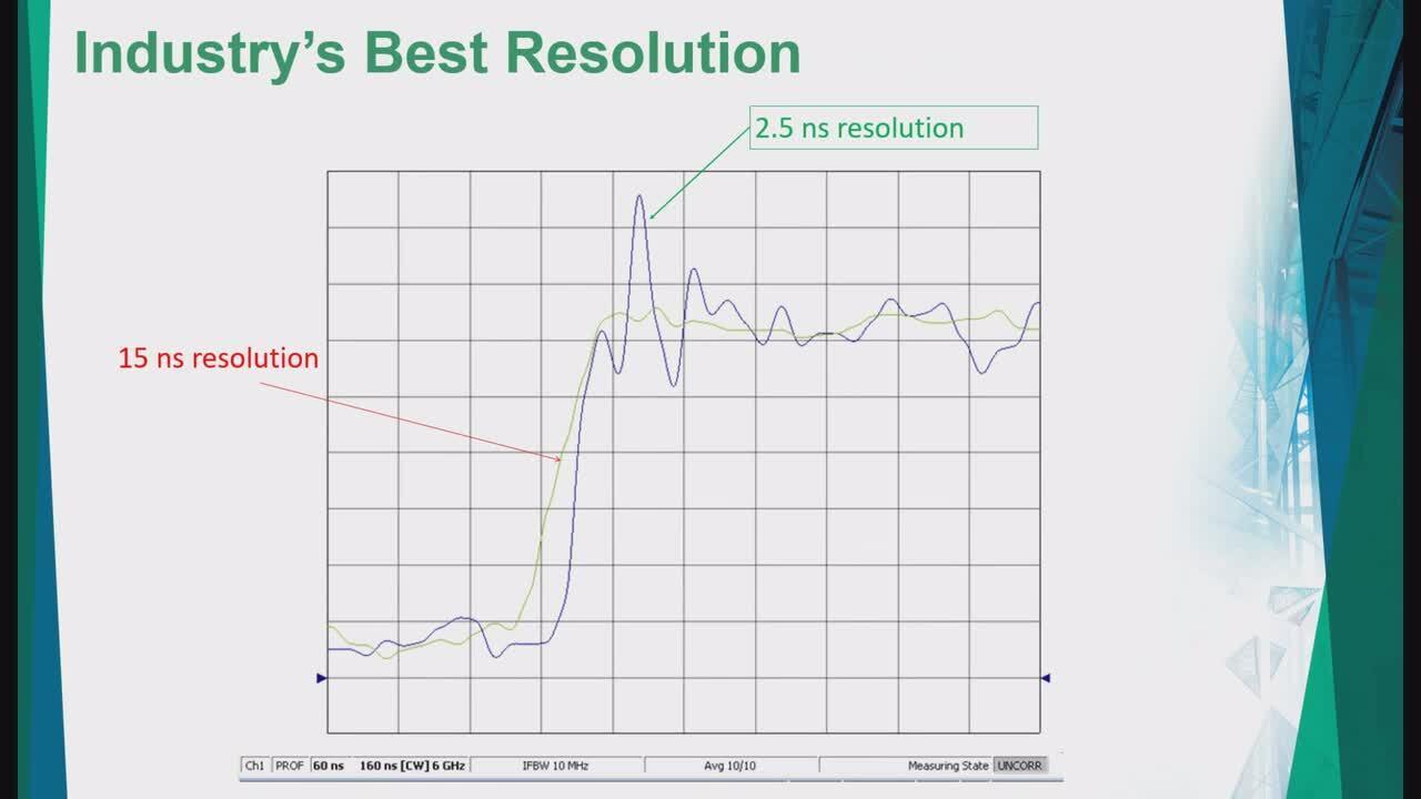 Anritsu VectorStar Advanced Pulse Measurements