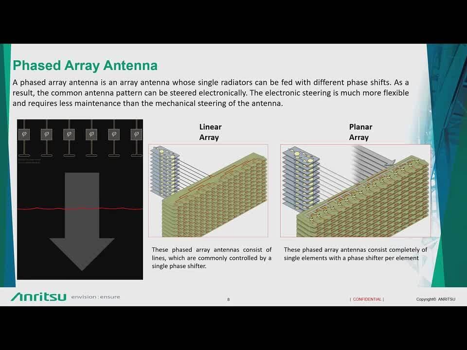 Pulse Measurement Video Series – Part 1
