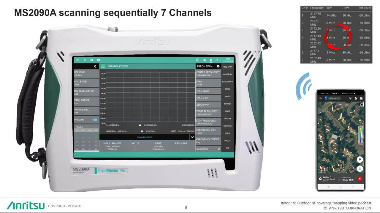 Indoor & Outdoor Radio Coverage Mapping MS2090A & NEON: Fast Channel Scanning