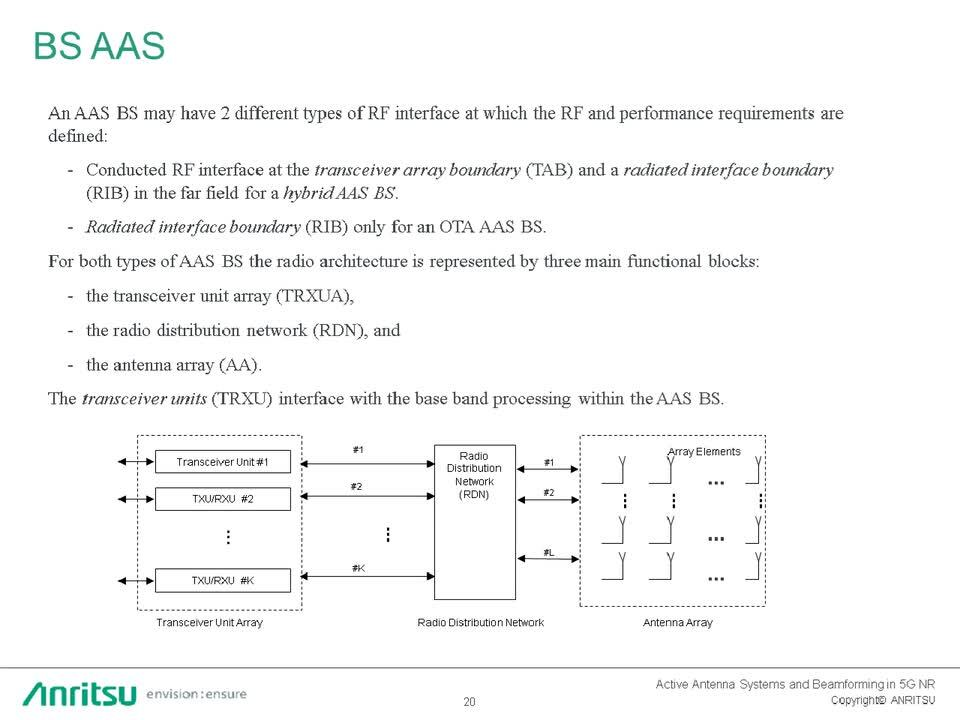 Active Antenna Systems and Beamforming in 5G NR | Anritsu Europe