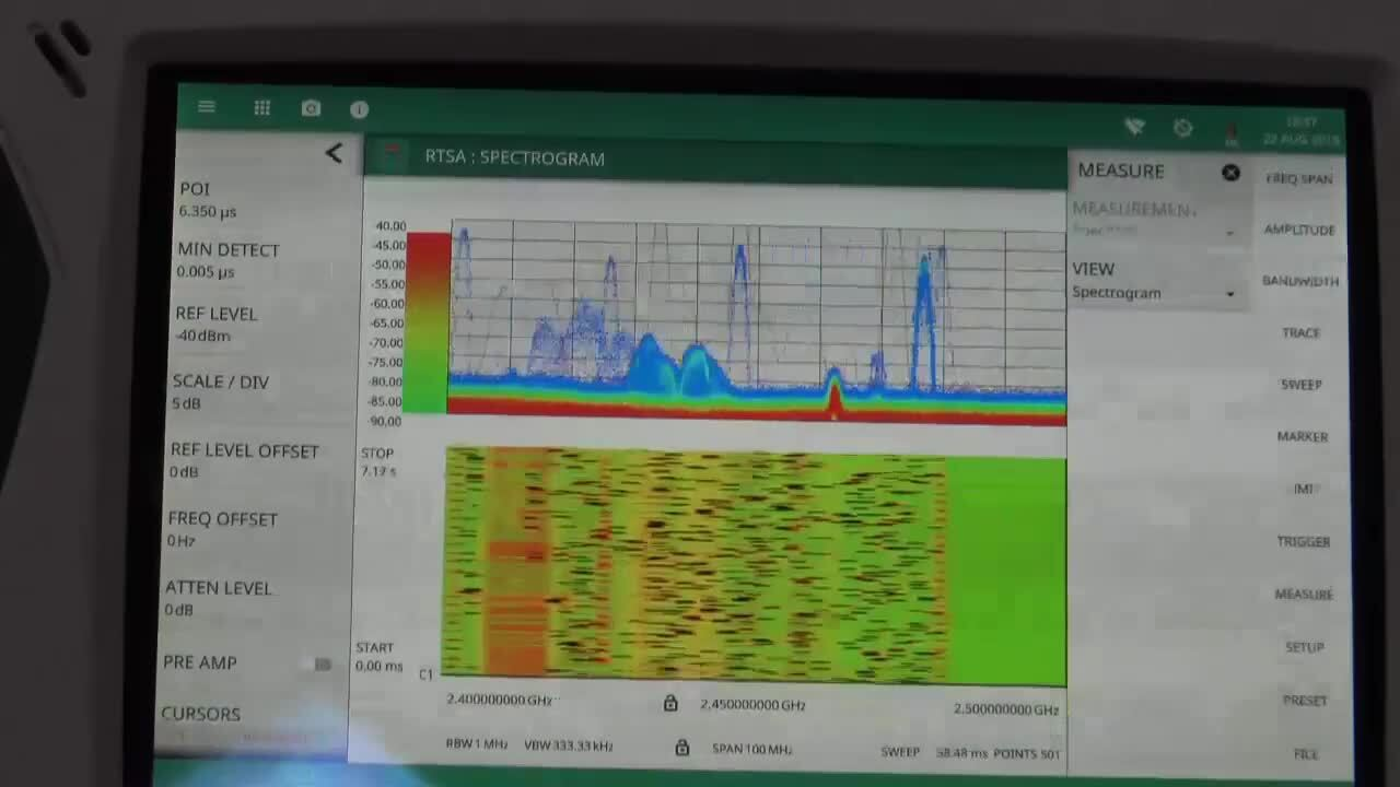Monitoring activity and interference in the 2.4 GHz ISM band with an RTSA