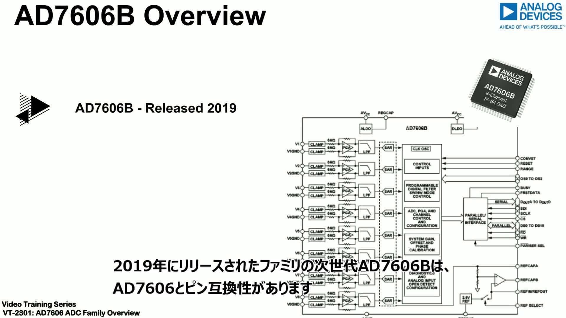 VT-2302:  AD7606ファミリーのご紹介 プレシジョンADコンバーター
