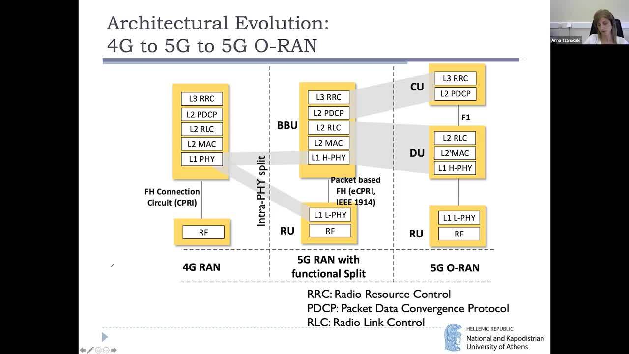 Optical Networking an Enabler for 5G and Beyond