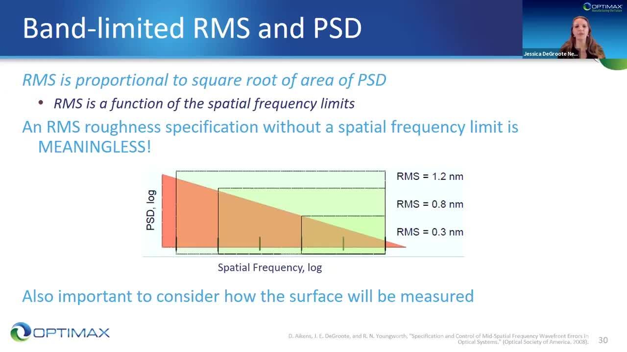 Introduction to mid-spatial frequency (MSF) errors for optical surfaces