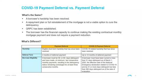Residential Mortgage Relief 5-28-20