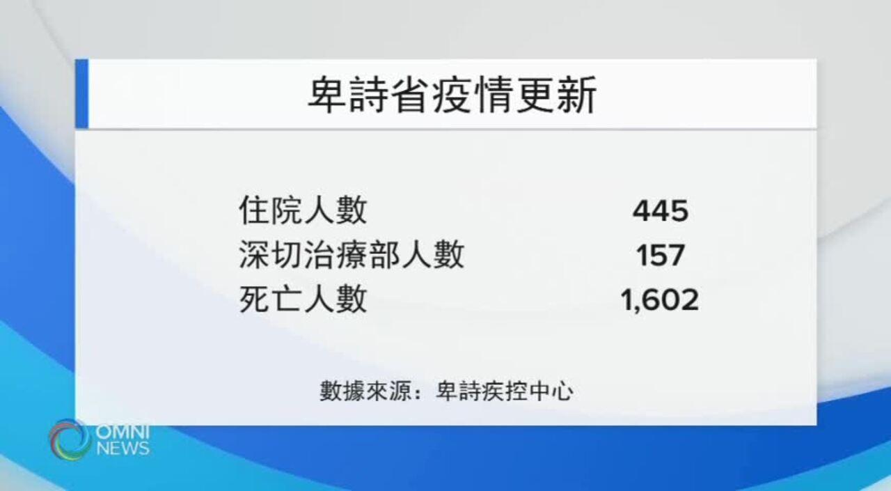 卑詩省疫情更新 (BC) – MAY 07, 2021