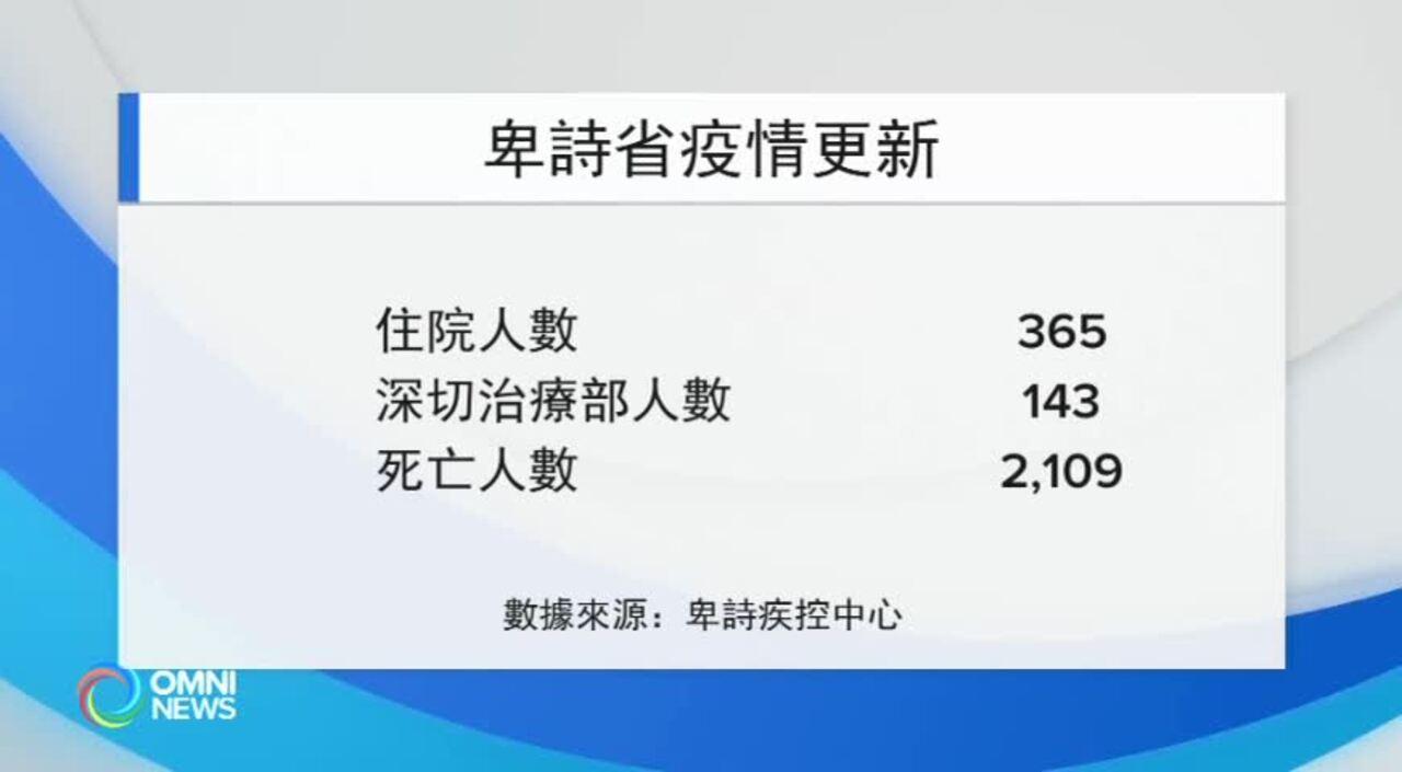 卑詩省疫情更新 (BC) –  OCT 22, 2021