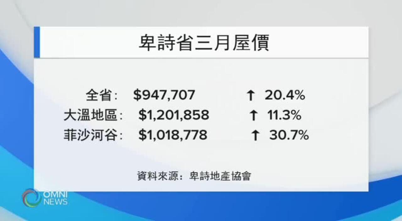 本省三月樓市銷售破紀錄 (BC) – APR 13, 2021