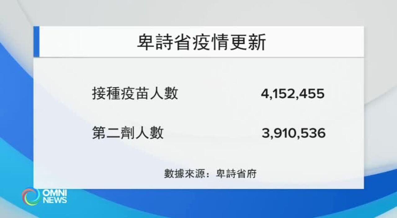 卑詩省疫情更新 (BC) –  OCT 25, 2021