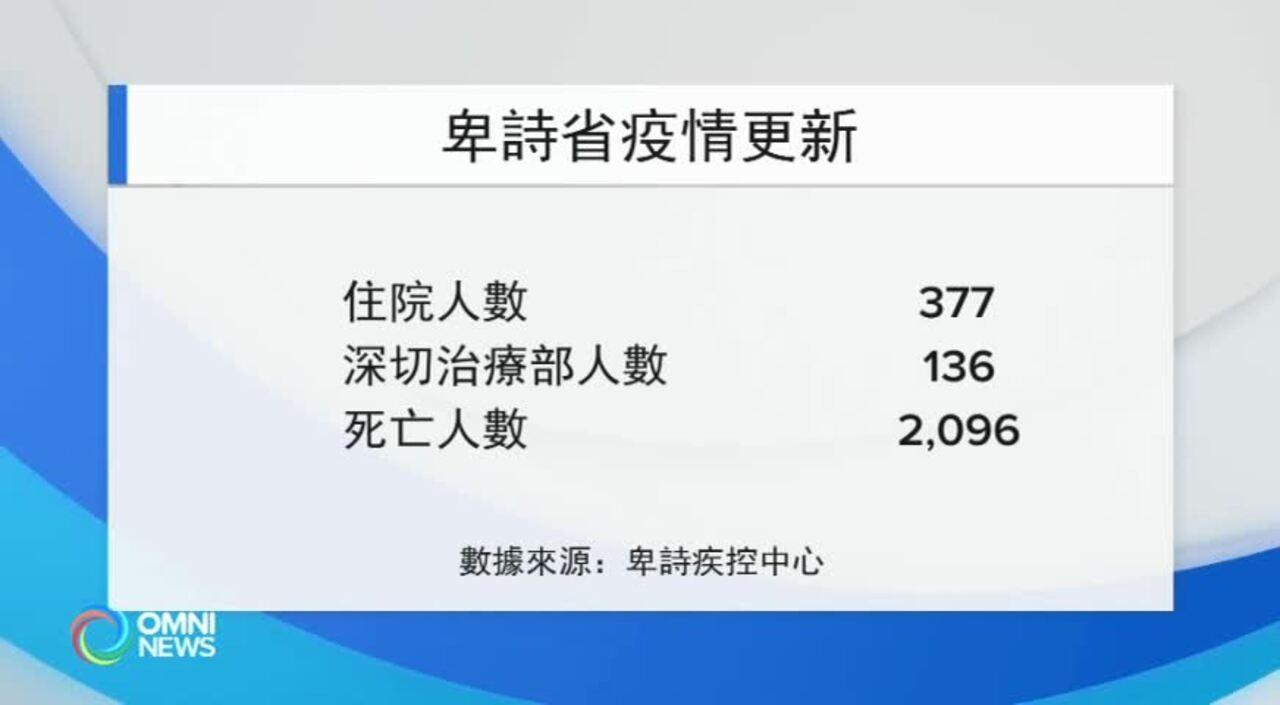 卑詩省疫情更新 (BC) –  OCT 21, 2021