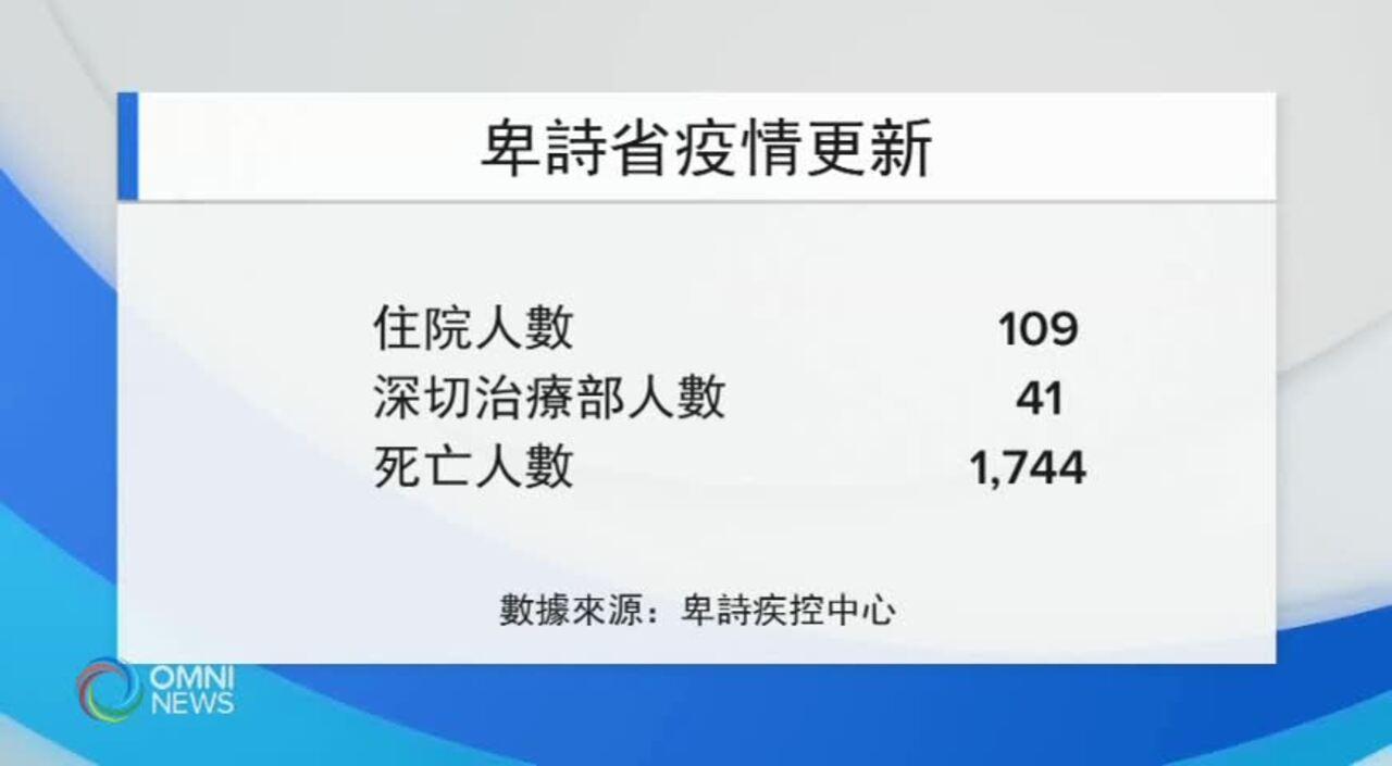 卑詩省疫情更新 (BC) – JUNE 23, 2021