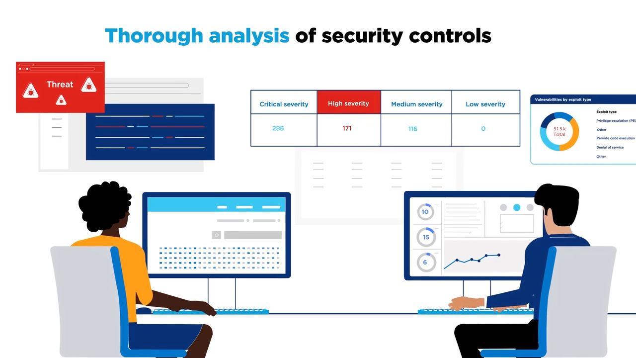 Text overlay of thorough analysis of security controls above a Illustration of two people working on desktop monitors