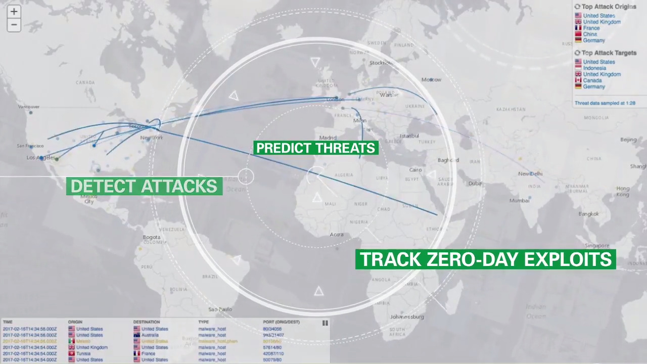 Threat Research Labs – Using Intelligence to help Your Network Stay ...