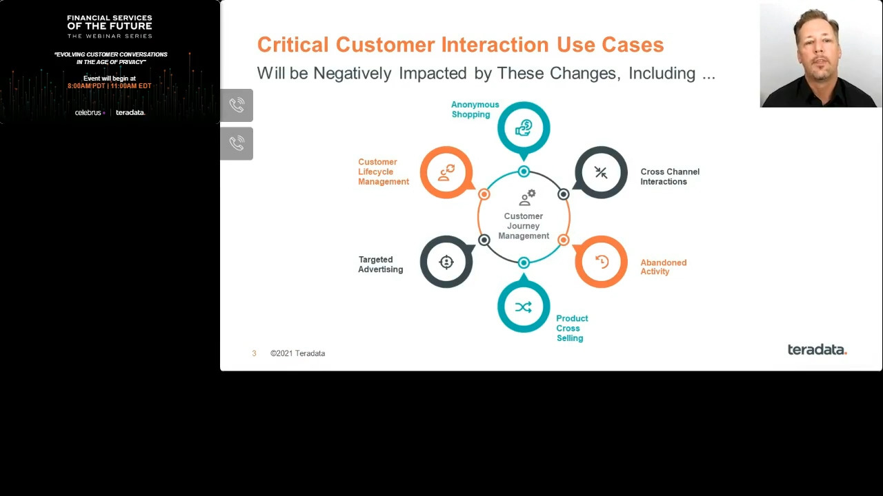 Evolving Customer Conversations in the Age of Privacy with Question and Answer
