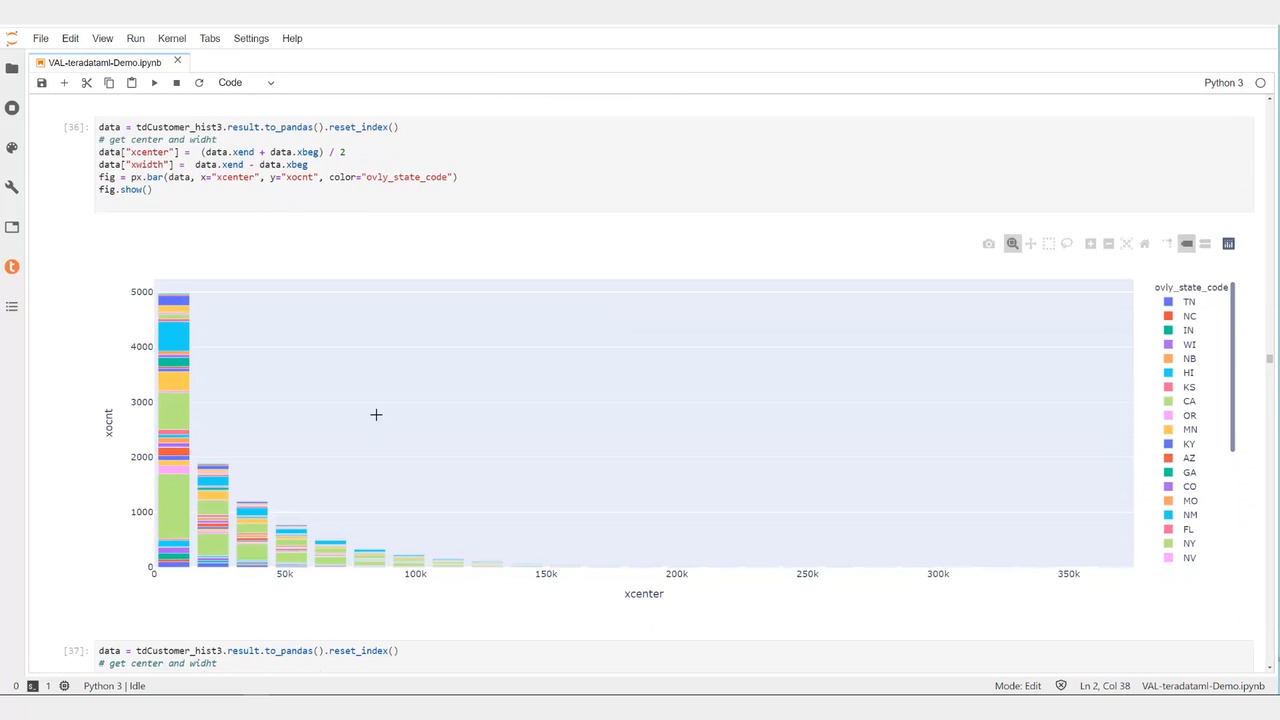 demo video of data exploration using analytics library and python